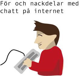 chatt på internet