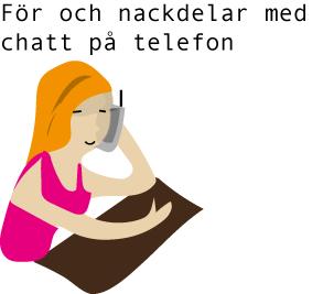 chatt på telefon